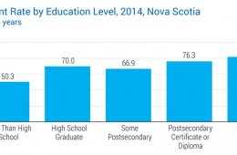 Job Education Canada