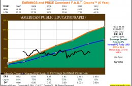 Public education in American 2012