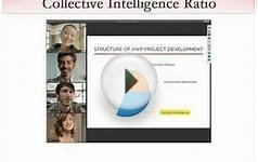 DNLE Week 6: Article Review - Collective Intelligence Ratio